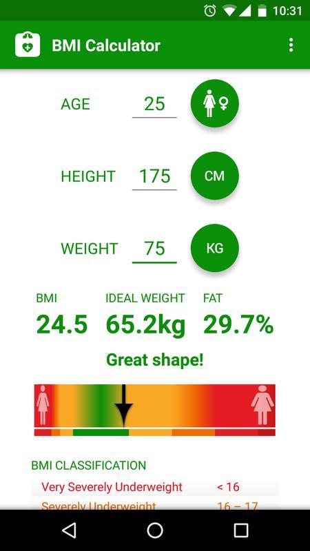body fat percentage calculator imperial