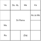 Astro Palmist Ranganathan icon