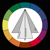 Painter's Color Wheel icon