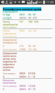 Экспресс-оценка мед. анализов apk screenshot