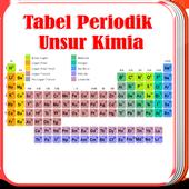 Tabel Periodik Unsur Kimia icon