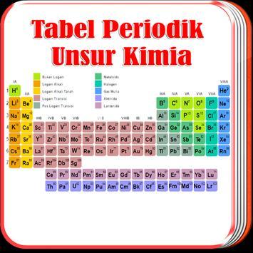 Tabel Periodik Unsur Kimia poster
