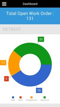 PTI REPORTS apk screenshot