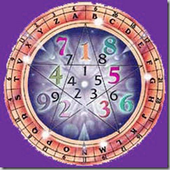 Numerology Horoscope Astrology icon