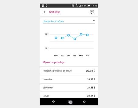 Telekom ME apk screenshot