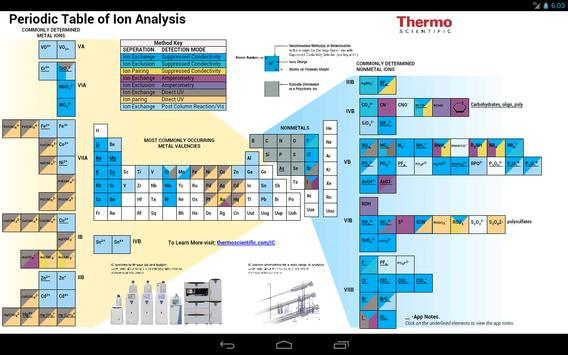ION Analysis poster