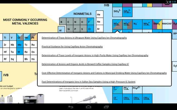 ION Analysis apk screenshot