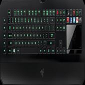 Secret of Keyboard icon
