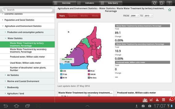UAE Statistics apk screenshot
