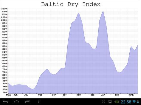 Black Sea Grain & Oil (old) apk screenshot