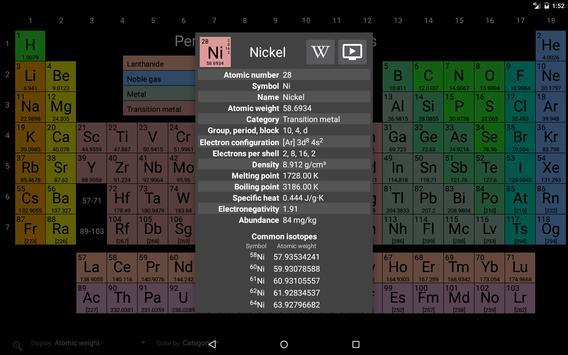 Elementary: Periodic Table apk screenshot