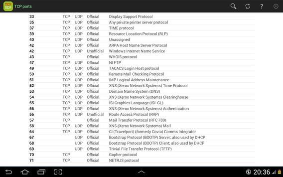 TCP Ports list apk screenshot