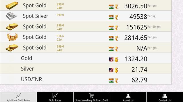 AJM Live Gold Rates apk screenshot