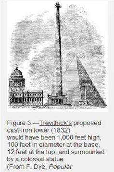 EIFFEL TOWER, 1889 apk screenshot