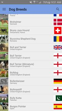 Dog Breeds by Country poster