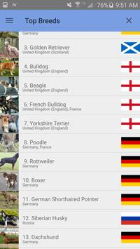 Dog Breeds by Country apk screenshot