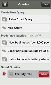 World Bank Jobs DataFinder apk screenshot