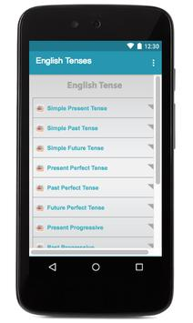 English Tense Table poster