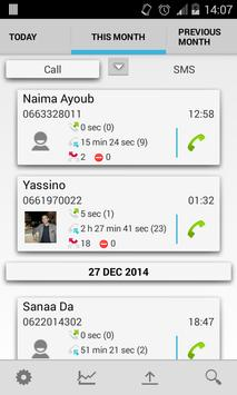 Call / SMS statistics poster