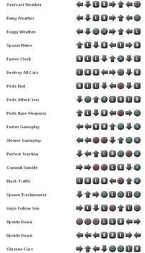 Cheats for GTA Vice City poster