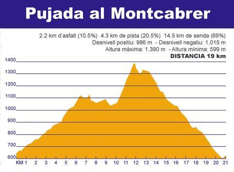Pujada Al Montcabrer 2016 poster
