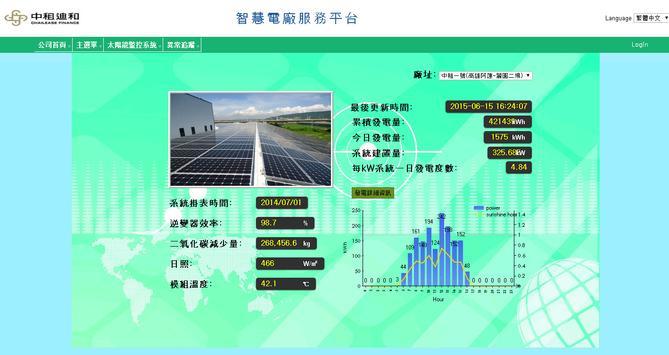 中租迪和 太陽能監控系統 poster