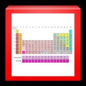 Periodic Table Wiki icon