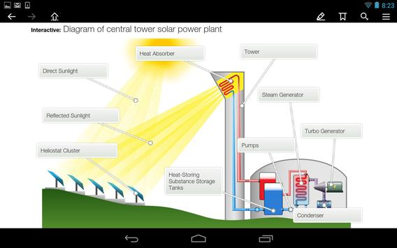 Renewable Energy Sources apk screenshot