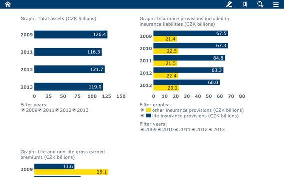 ČP Annual Report 2013 apk screenshot