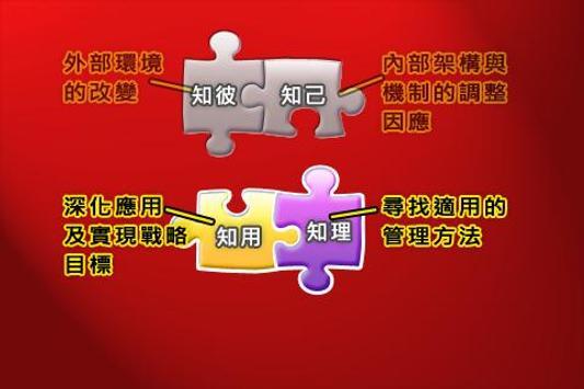 BSC十講-第四講 策略議題推導-知理知用 apk screenshot