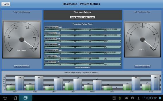 iDashboards apk screenshot