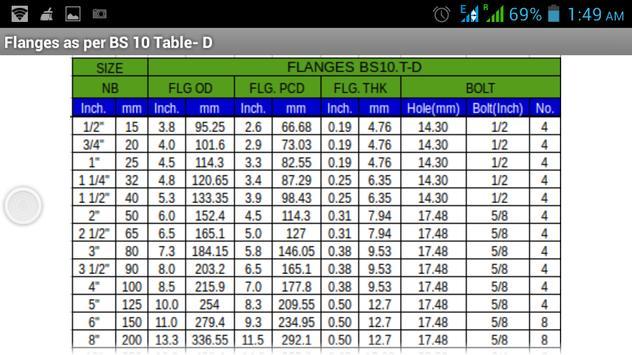 Flange & Pipe Dimensions apk screenshot
