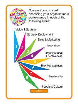 Business Diagnostic apk screenshot