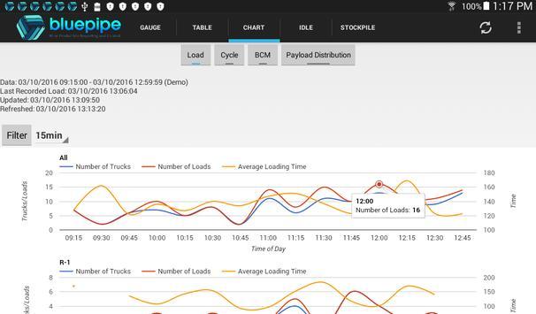 BluePipe KPI apk screenshot