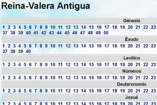 Biblia Reina Valera Antigua poster