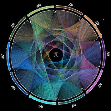 Electromagnetics poster