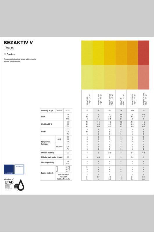 company bezema statistics