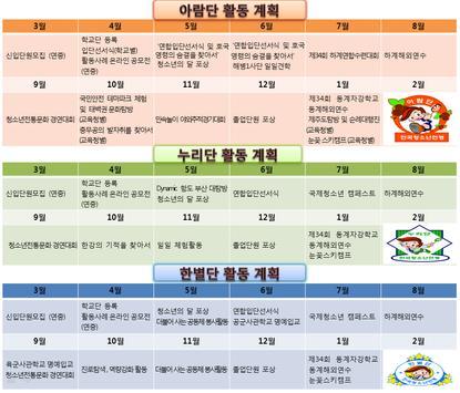 2016 한국청소년대구연맹 apk screenshot