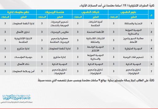 دليل الدراسات العليا UST apk screenshot