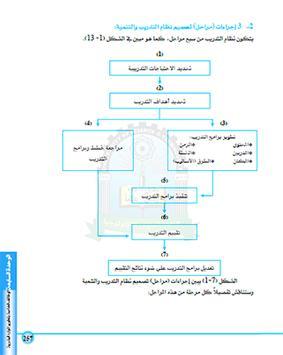 إدارة الموارد البشرية apk screenshot