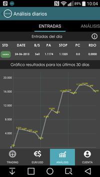 EUR/USD experience apk screenshot