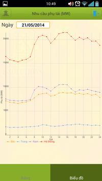 ES Monitoring apk screenshot