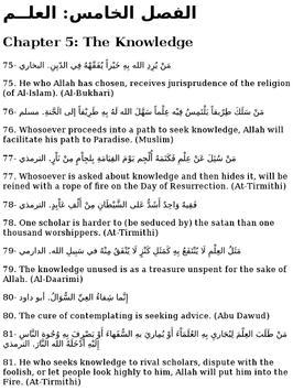 1000 Ahadith for Da'iah Web apk screenshot