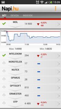 Napi.hu apk screenshot