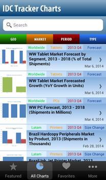 IDC Tracker Charts for Phones apk screenshot