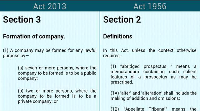 Indian Company Law apk screenshot