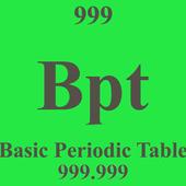 Basic Period Table icon