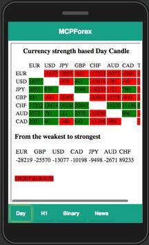 Quality Forex Signal apk screenshot