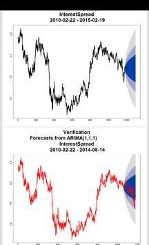 ID:005 経済・金融指標計量分析 apk screenshot