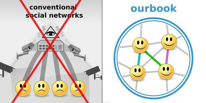 OurBook (P2P Social Network) apk screenshot